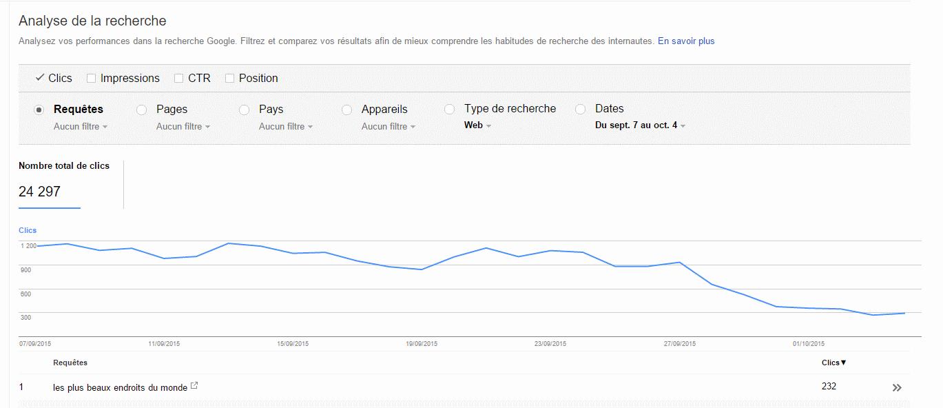 wix-statistique